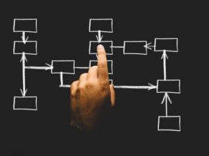 organize your LNC business day like this hand is organizing squares